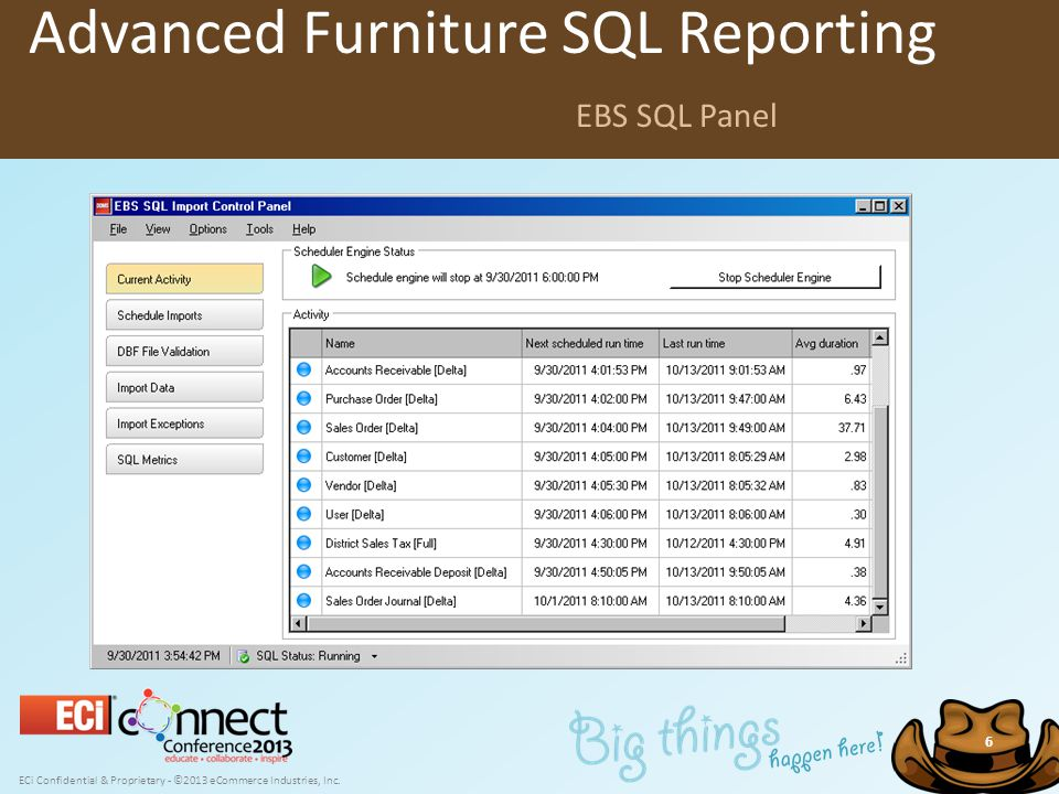 ECi Confidential & Proprietary - ©2013 eCommerce Industries, Inc. 6 Advanced Furniture SQL Reporting EBS SQL Panel