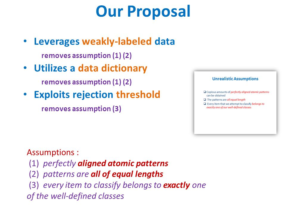 Our Proposal Leverages weakly-labeled data removes assumption (1) (2) Utilizes a data dictionary removes assumption (1) (2) Exploits rejection threshold removes assumption (3) Assumptions : (1) perfectly aligned atomic patterns (2) patterns are all of equal lengths (3) every item to classify belongs to exactly one of the well-defined classes