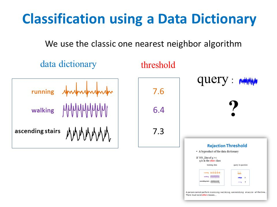 Classification using a Data Dictionary .