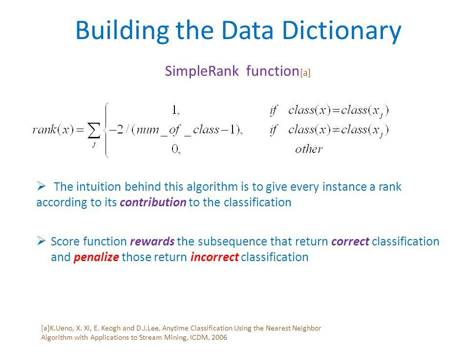 Building the Data Dictionary [a]K.Ueno, X. Xi, E.