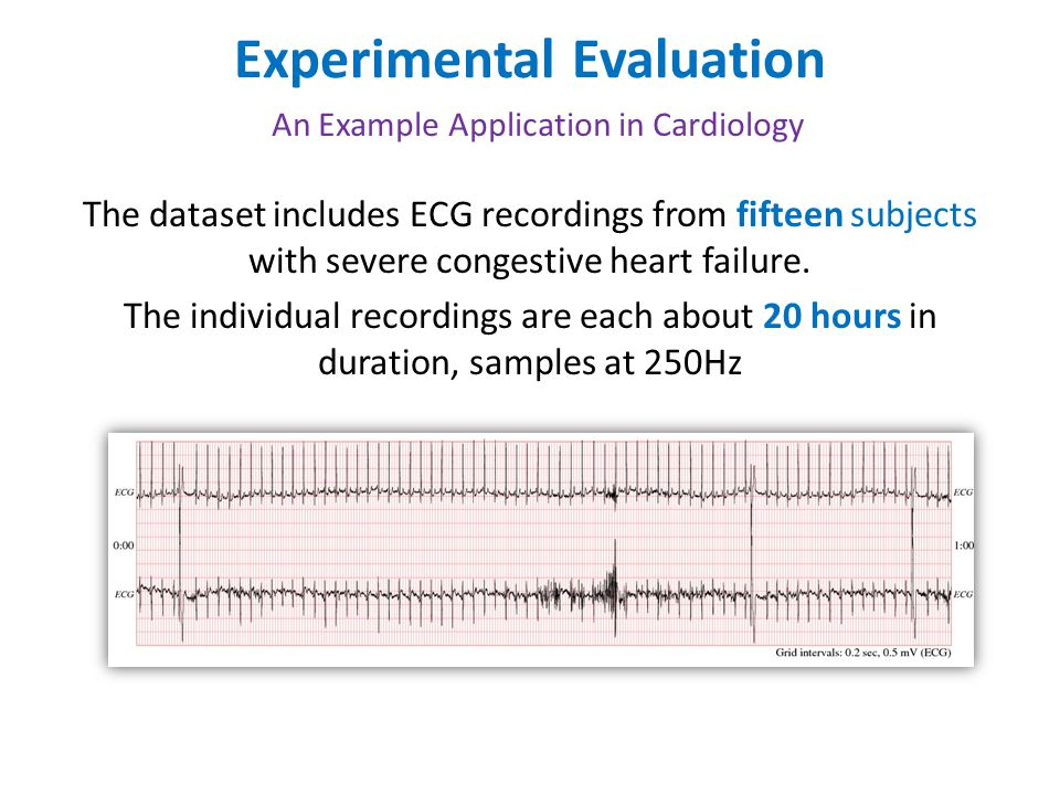 Experimental Evaluation The dataset includes ECG recordings from fifteen subjects with severe congestive heart failure.