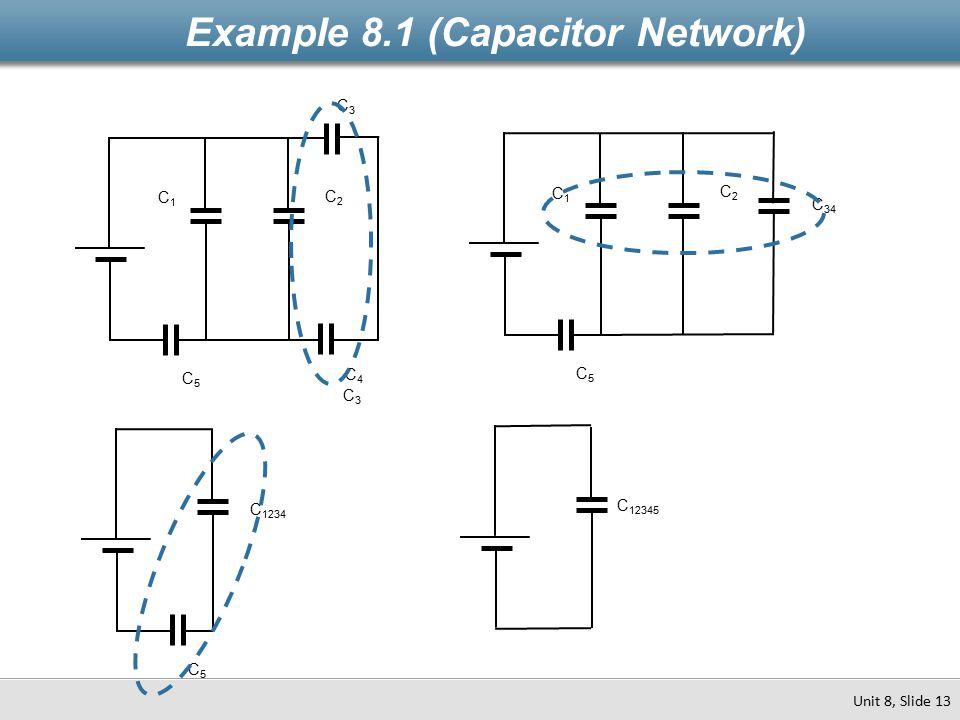 Example 8.1 (Capacitor Network) Unit 8, Slide 13 C3C3 C4C4 C2C2 C1C1 C5C5 C 34 C2C2 C1C1 C5C5 C3C3 C 1234 C5C5 C 12345