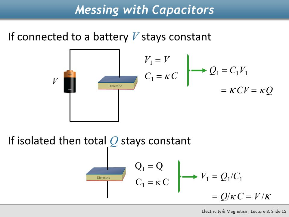 If connected to a battery V stays constant If isolated then total Q stays constant Messing with Capacitors C1   CC1   C V1  VV1  V C 1  C Q1  QQ1  Q V Q 1  C 1 V 1   CV    Q V 1  Q 1  C 1  Q   C  V   Electricity & Magnetism Lecture 8, Slide 15