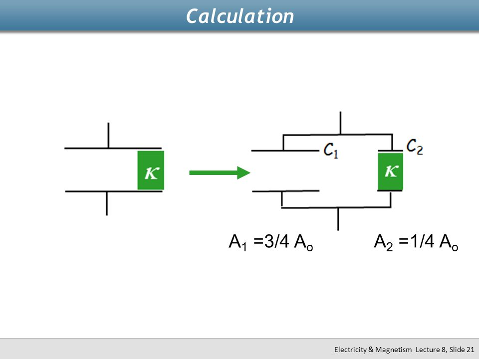 Calculation Electricity & Magnetism Lecture 8, Slide 21   A 1 =3/4 A o A 2 =1/4 A o