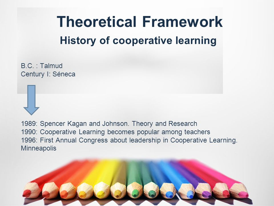 History of cooperative learning B.C. : Talmud Century I: Séneca 1989: Spencer Kagan and Johnson.