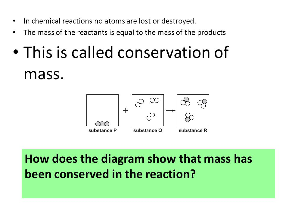 In chemical reactions no atoms are lost or destroyed.