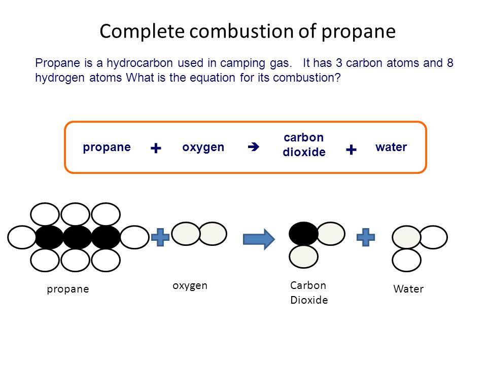 Complete combustion of propane Propane is a hydrocarbon used in camping gas.
