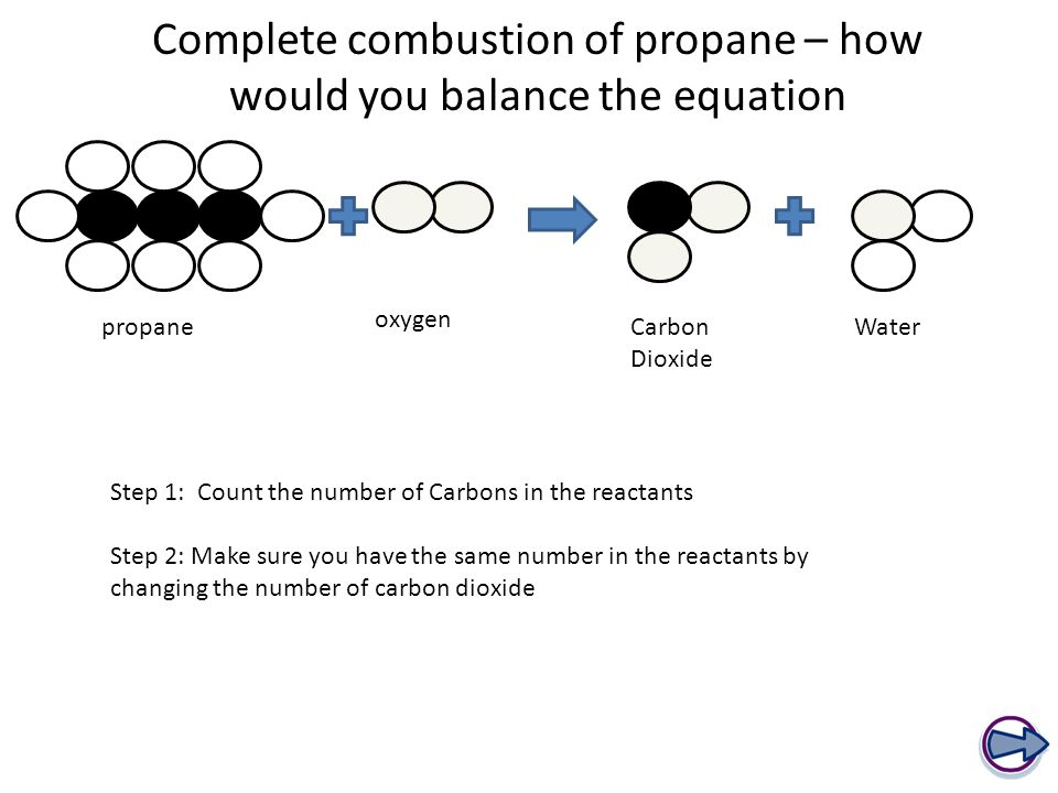 Complete combustion of propane – how would you balance the equation c propane oxygen Carbon Dioxide Water Step 1: Count the number of Carbons in the reactants Step 2: Make sure you have the same number in the reactants by changing the number of carbon dioxide