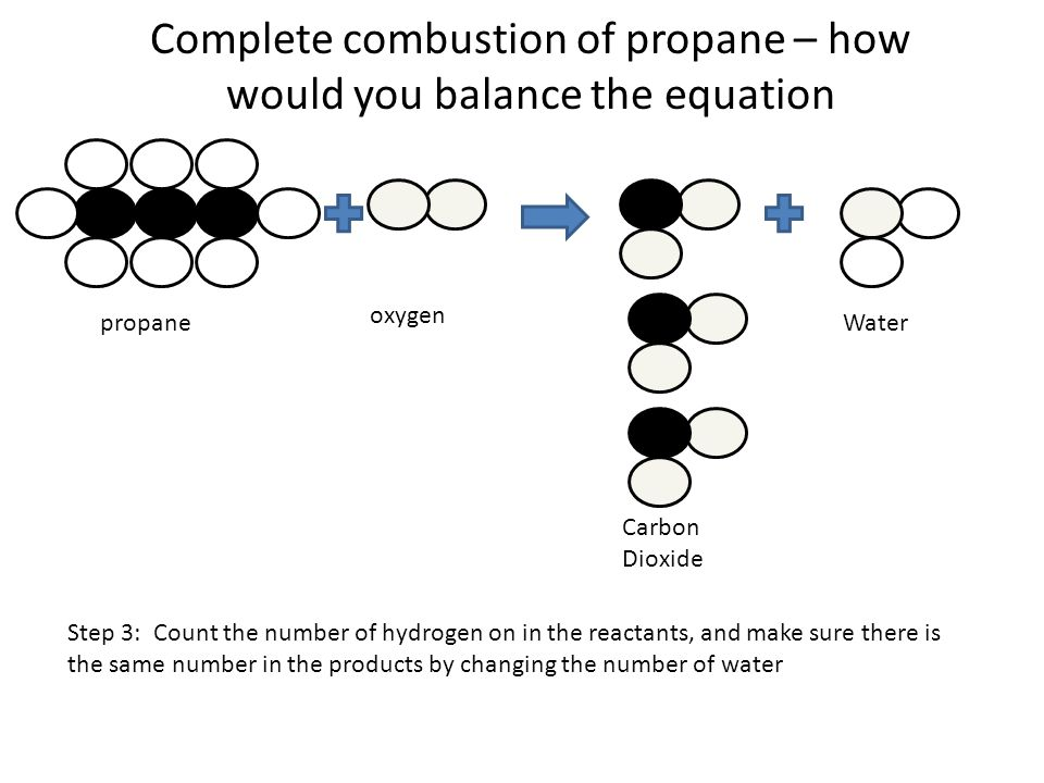 Complete combustion of propane – how would you balance the equation c propane oxygen Carbon Dioxide Water Step 3: Count the number of hydrogen on in the reactants, and make sure there is the same number in the products by changing the number of water