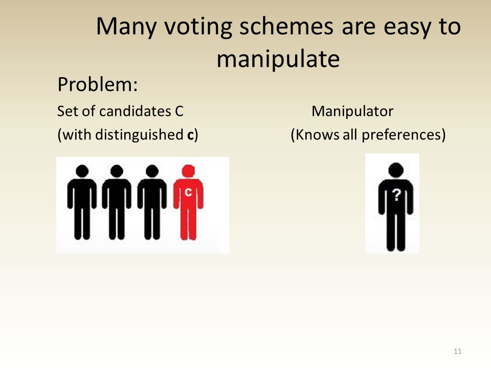 Many voting schemes are easy to manipulate Problem: Set of candidates C Manipulator (with distinguished c) (Knows all preferences) 11