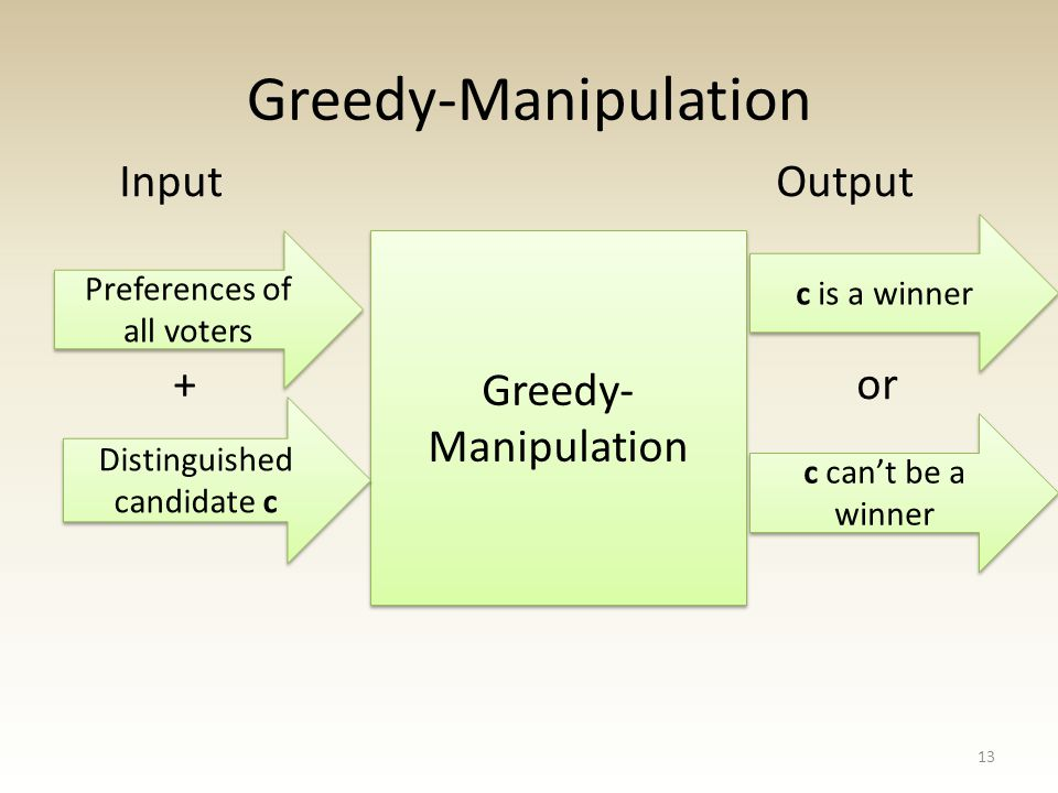 Greedy-Manipulation Input Output + or 13 Greedy- Manipulation Preferences of all voters Distinguished candidate c c is a winner c can't be a winner