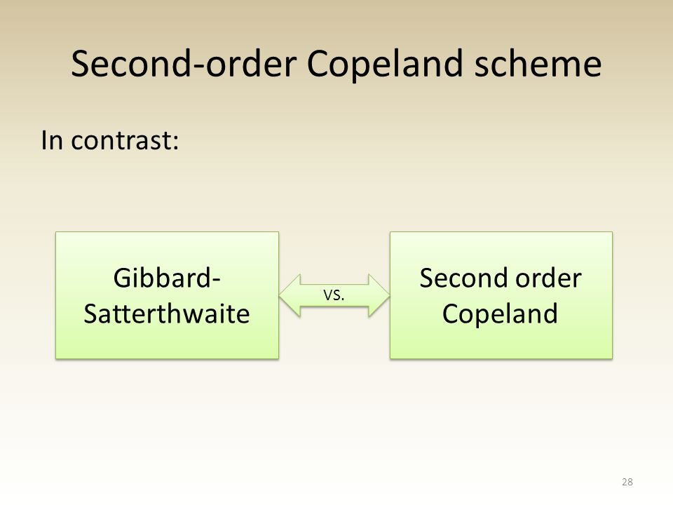 Second-order Copeland scheme In contrast: - 28 Gibbard- Satterthwaite Second order Copeland VS.