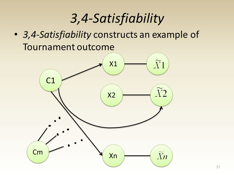3,4-Satisfiability 3,4-Satisfiability constructs an example of Tournament outcome 37 C1 Cm Xn X2 X1