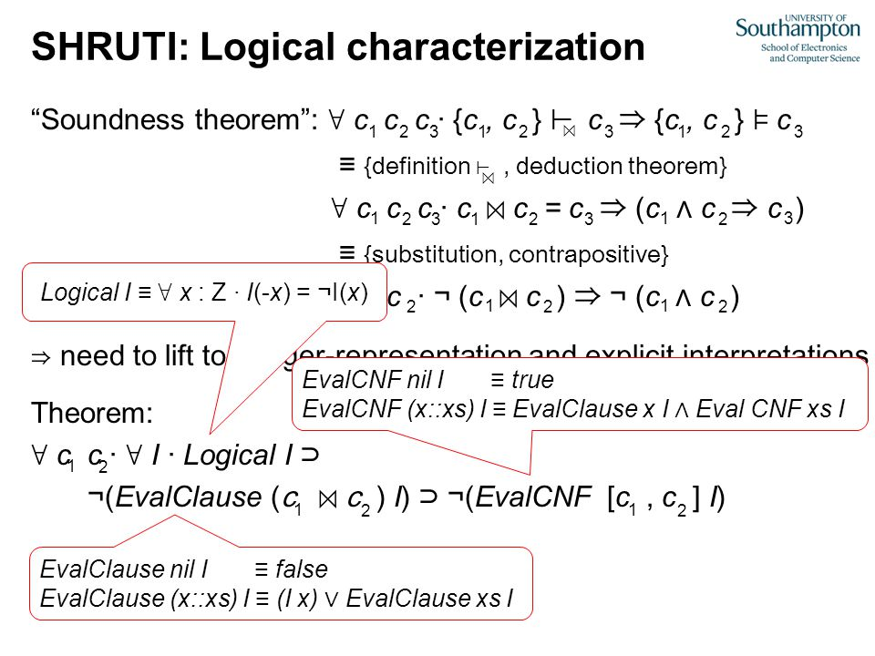 SHRUTI: Logical characterization Soundness theorem : ∀ c c c · {c, c } ⊢ c ⇒ {c, c } ⊧ c ≡ {definition ⊢, deduction theorem} ∀ c c c · c ⋈ c = c ⇒ ( c ∧ c ⇒ c ) ≡ {substitution, contrapositive} ∀ c c · ¬ ( c ⋈ c ) ⇒ ¬ ( c ∧ c ) ⇒ need to lift to integer-representation and explicit interpretations Theorem: ∀ c c · ∀ I · Logical I ⊃ ¬( EvalClause (c ⋈ c ) I ) ⊃ ¬( EvalCNF [c, c ] I ) ⋈ 1 2 3 12 3 1 2 3 ⋈ 1 2 3 12 1 2 3 3 1 2 1 2 1 2 1 2 1 2 1 2 Logical I ≡ ∀ x : Z · I(-x) = ¬I(x) EvalClause nil I ≡ false EvalClause (x::xs) I ≡ (I x) ∨ EvalClause xs I EvalCNF nil I ≡ true EvalCNF (x::xs) I ≡ EvalClause x I ∧ Eval CNF xs I