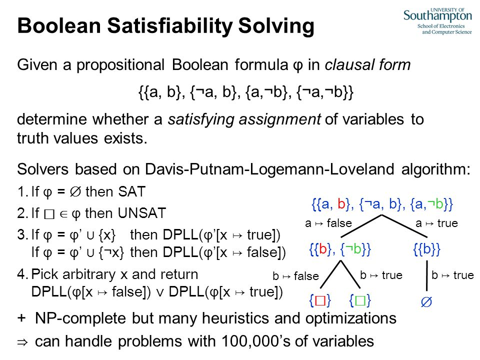 Boolean Satisfiability Solving Given a propositional Boolean formula φ in clausal form {{a, b}, {¬ a, b}, { a, ¬b}, {¬ a, ¬b}} determine whether a satisfying assignment of variables to truth values exists.