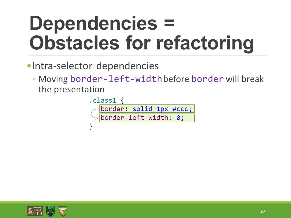Dependencies = Obstacles for refactoring Intra-selector dependencies ◦Moving border-left-width before border will break the presentation 20.class1 { b
