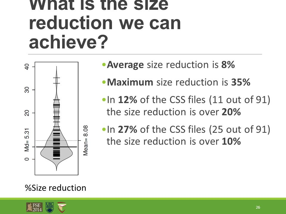What is the size reduction we can achieve? 26 %Size reduction Average size reduction is 8% Maximum size reduction is 35% In 12% of the CSS files (11 o