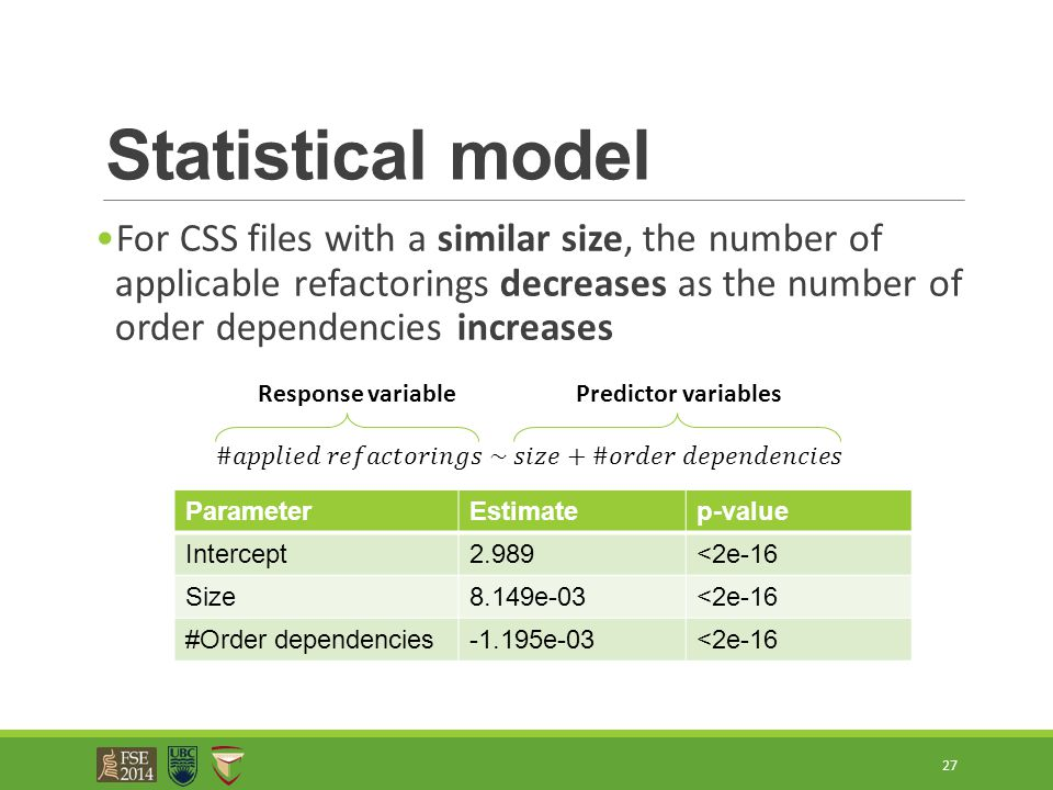 Statistical model For CSS files with a similar size, the number of applicable refactorings decreases as the number of order dependencies increases 27