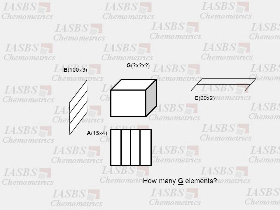 A(15x4) G( x x ) C(20x2) B(100  3) How many G elements