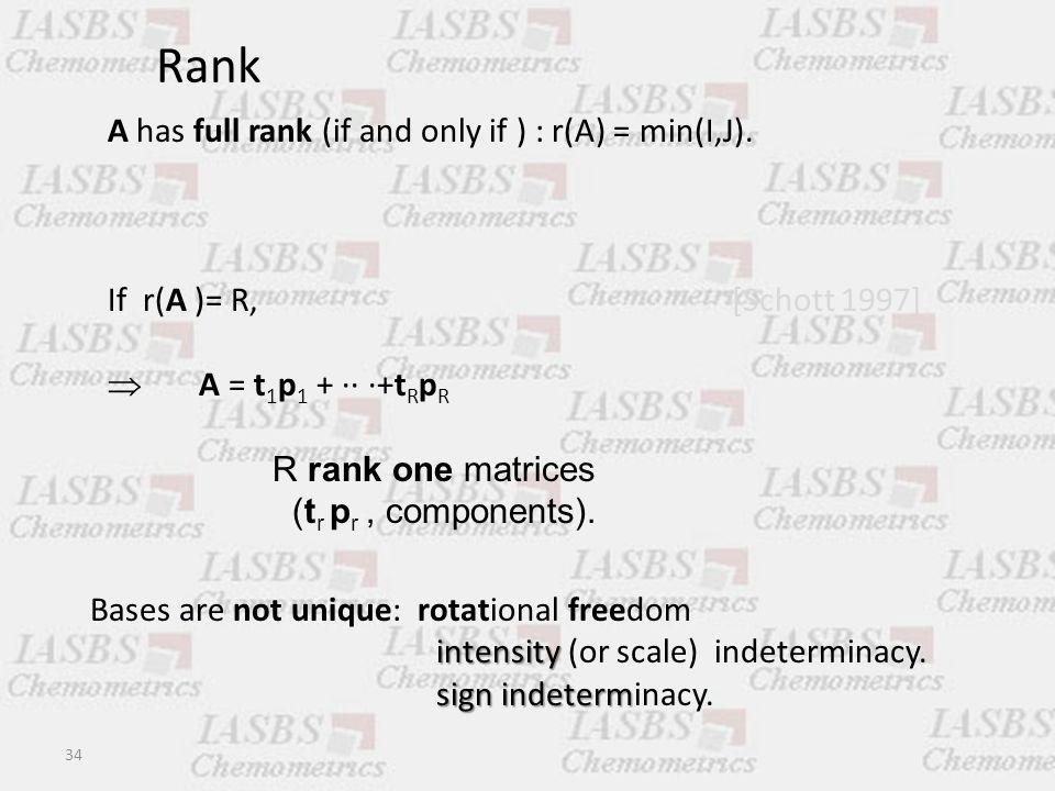 A has full rank (if and only if ) : r(A) = min(I,J).