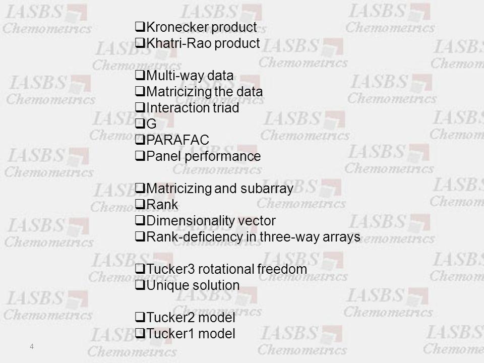 In Kronecker product notation the Tucker3 model 55