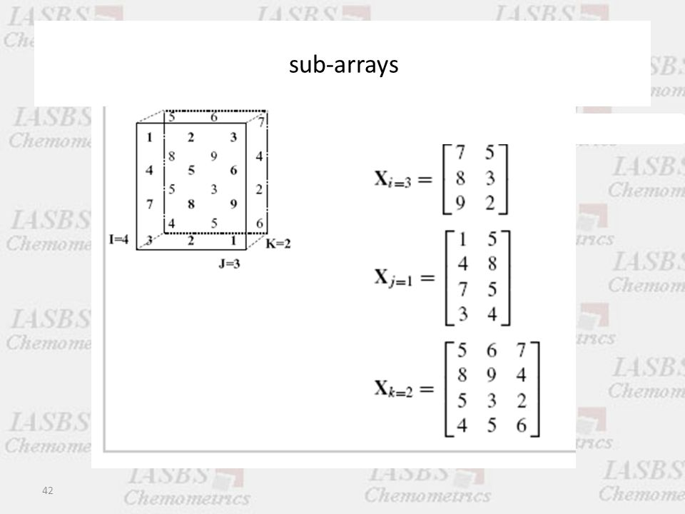 42 sub-arrays