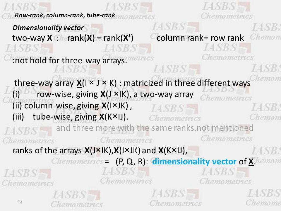 Row-rank, column-rank, tube-rank two-way X : rank(X) = rank(X') column rank= row rank :not hold for three-way arrays.