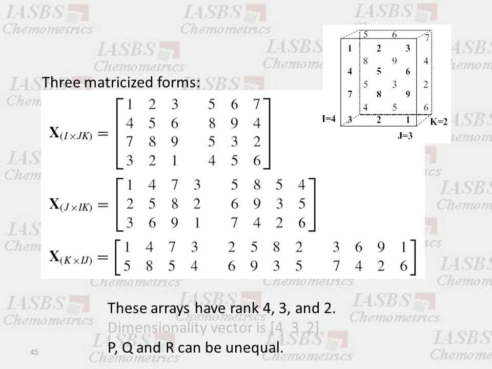 These arrays have rank 4, 3, and 2. Dimensionality vector is [4 3 2] P, Q and R can be unequal.