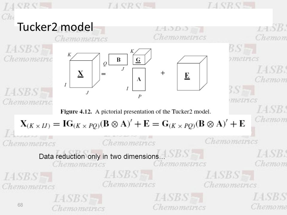 68 Data reduction only in two dimensions... Tucker2 model