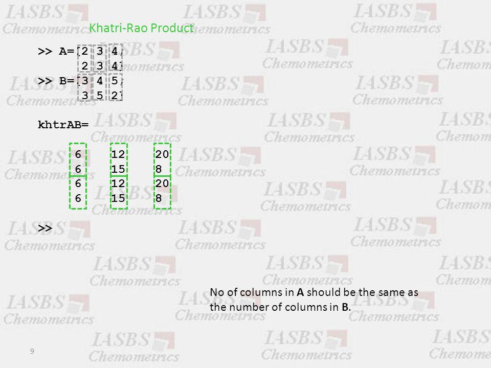 A(11x2) G(2x2x2) C(3x2) B(100  2) G(111)= 2 G(222)=-3 G(121)= 1