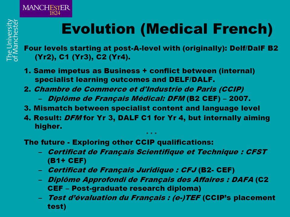 Four levels starting at post-A-level with (originally): Delf/DalF B2 (Yr2), C1 (Yr3), C2 (Yr4).