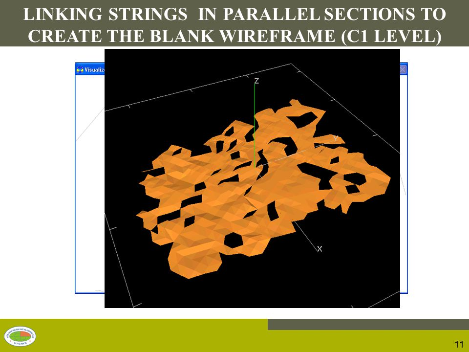 11 LINKING STRINGS IN PARALLEL SECTIONS TO CREATE THE BLANK WIREFRAME (C1 LEVEL)