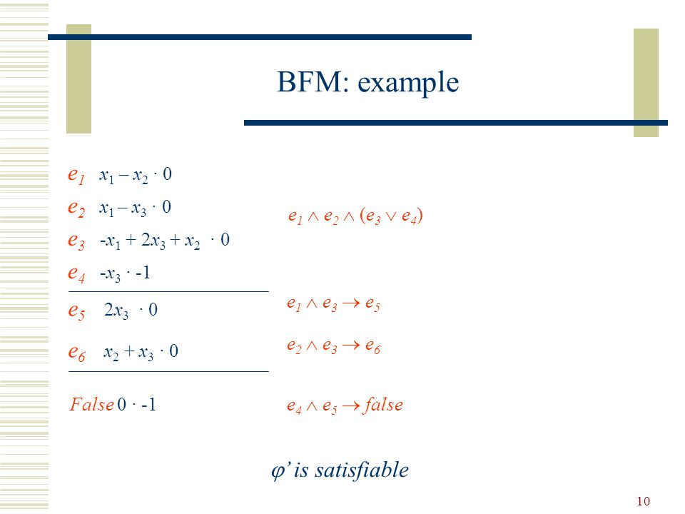 10 BFM: example e 1 x 1 – x 2 · 0 e 2 x 1 – x 3 · 0 e 3 -x 1 + 2x 3 + x 2 · 0 e 4 -x 3 · -1 e 1  e 2  (e 3  e 4 ) e 5 2x 3 · 0 e 6 x 2 + x 3 · 0 e1  e3  e5e1  e3  e5 e2  e3  e6e2  e3  e6 False 0 · -1 e 4  e 5  false  ' is satisfiable