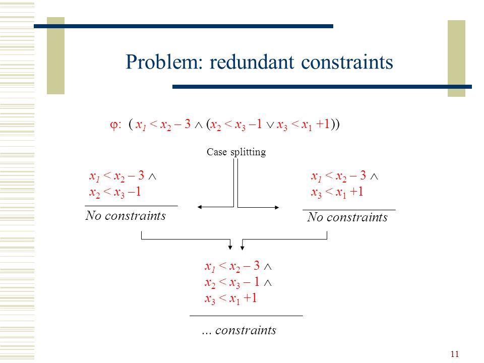 11 Problem: redundant constraints  : ( x 1 < x 2 – 3  (x 2 < x 3 –1  x 3 < x 1 +1)) Case splitting x 1 < x 2 – 3  x 2 < x 3 –1 x 1 < x 2 – 3  x 3