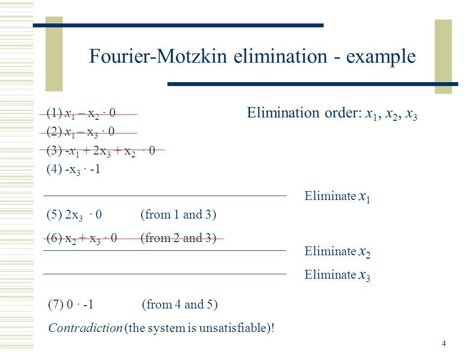 4 Fourier-Motzkin elimination - example (1) x 1 – x 2 · 0 (2) x 1 – x 3 · 0 (3) -x 1 + 2x 3 + x 2 · 0 (4) -x 3 · -1 Eliminate x 1 Eliminate x 2 Elimin