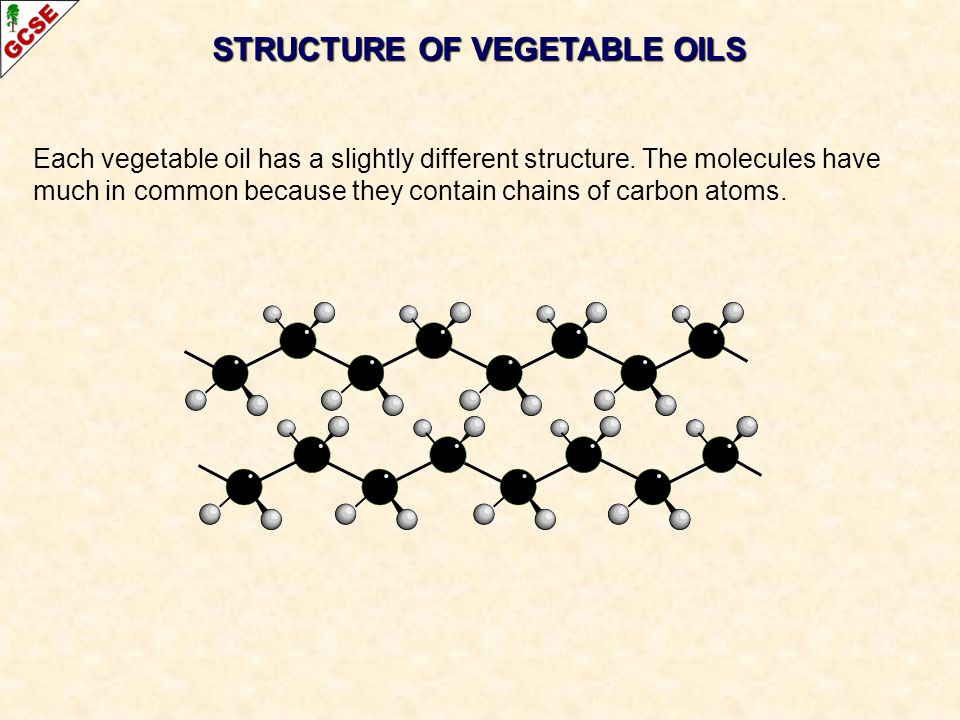STRUCTURE OF VEGETABLE OILS Each vegetable oil has a slightly different structure.