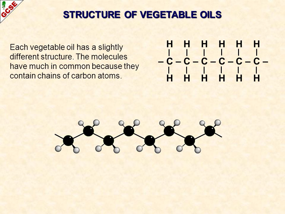 STRUCTURE OF VEGETABLE OILS – H – H – H – C – C – C – C – C – C – – H – H – H Each vegetable oil has a slightly different structure.