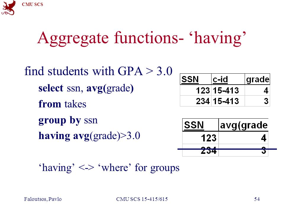 CMU SCS Faloutsos, PavloCMU SCS 15-415/61554 Aggregate functions- 'having' find students with GPA > 3.0 select ssn, avg(grade) from takes group by ssn