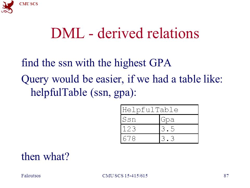 CMU SCS FaloutsosCMU SCS 15-415/61587 DML - derived relations find the ssn with the highest GPA Query would be easier, if we had a table like: helpfulTable (ssn, gpa): then what