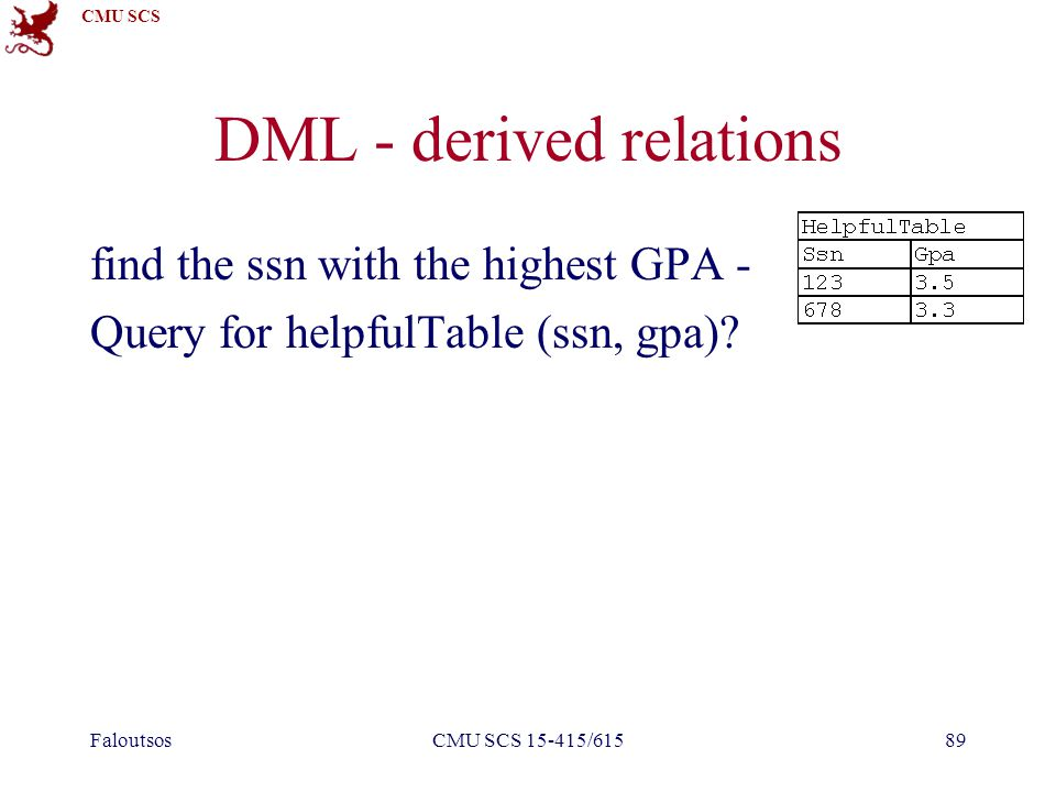 CMU SCS FaloutsosCMU SCS 15-415/61589 DML - derived relations find the ssn with the highest GPA - Query for helpfulTable (ssn, gpa)