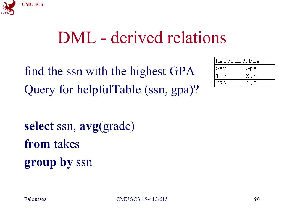 CMU SCS FaloutsosCMU SCS 15-415/61590 DML - derived relations find the ssn with the highest GPA Query for helpfulTable (ssn, gpa).