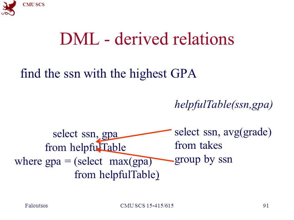 CMU SCS FaloutsosCMU SCS 15-415/61591 DML - derived relations find the ssn with the highest GPA helpfulTable(ssn,gpa) select ssn, avg(grade) from takes group by ssn select ssn, gpa from helpfulTable where gpa = (select max(gpa) from helpfulTable)