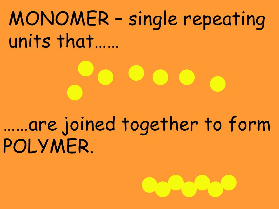 MONOMER – single repeating units that…… ……are joined together to form POLYMER.
