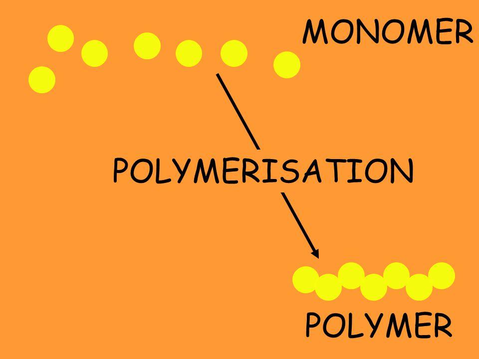 POLYMER MONOMER POLYMERISATION