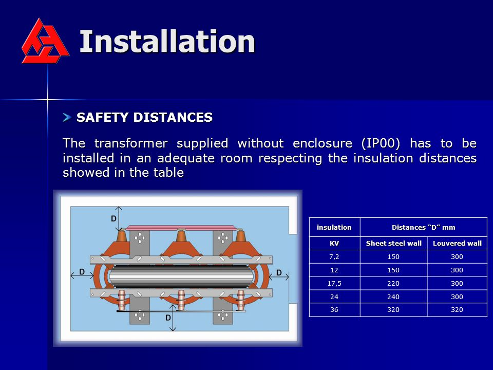 Installation SAFETY DISTANCES SAFETY DISTANCES The transformer supplied without enclosure (IP00) has to be installed in an adequate room respecting th
