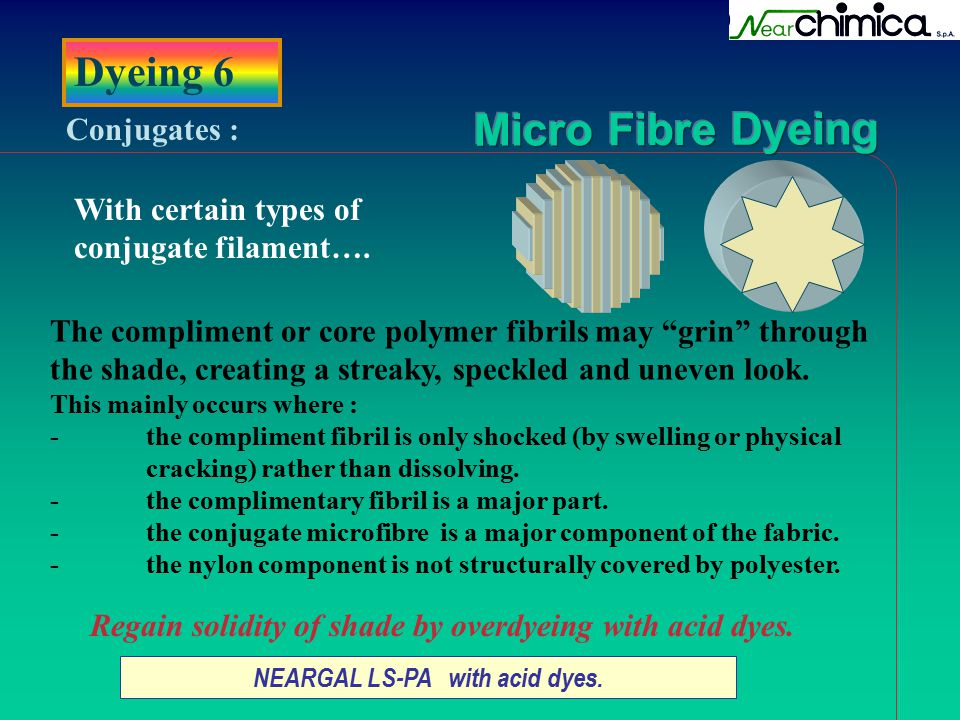 "Dyeing 6 Conjugates : With certain types of conjugate filament…. The compliment or core polymer fibrils may ""grin"" through the shade, creating a strea"