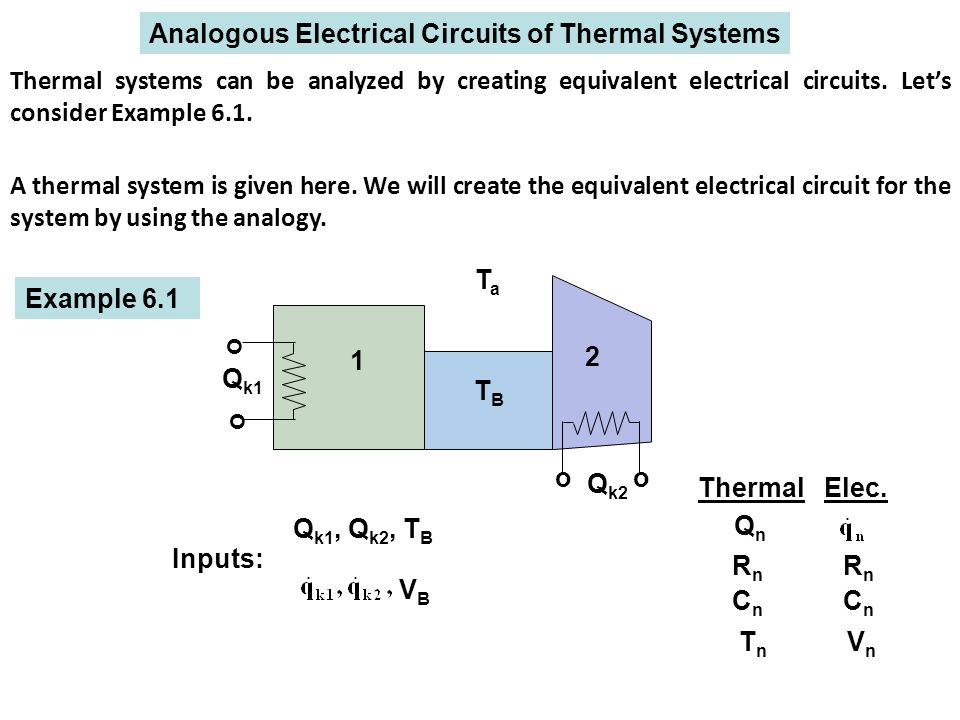 1 2 TBTB oo o o TaTa Q k1 Q k2 Analogous Electrical Circuits of Thermal Systems Inputs: Q k1, Q k2, T B VBVB Thermal Elec.