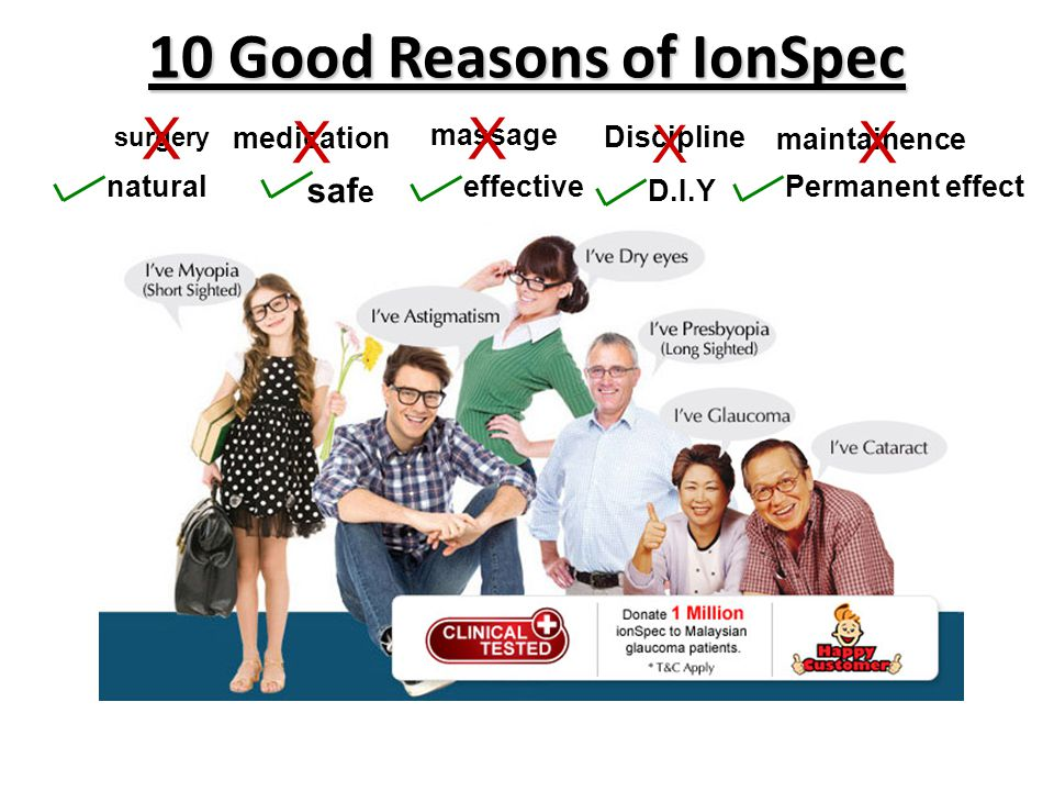 10 Good Reasons of IonSpec surgery X medication X massage X Discipline X natural saf e effective D.I.Y Permanent effect maintainence X