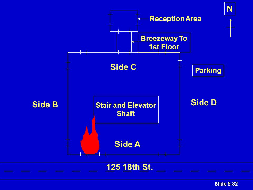 Slide 5-32 Stair and Elevator Shaft Breezeway To 1st Floor Reception Area Parking N Side A Side C Side B Side D 125 18th St.