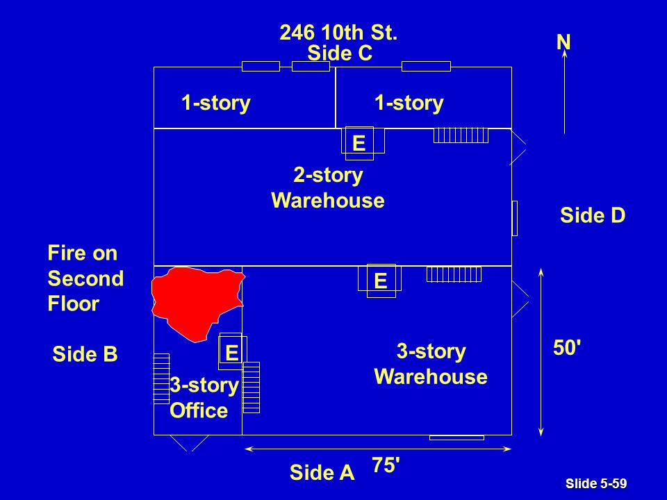 Slide 5-59 2-story Warehouse 1-story E 3-story Office 3-story Warehouse E 50 Fire on Second Floor N 75 E Side A Side B Side C 246 10th St.